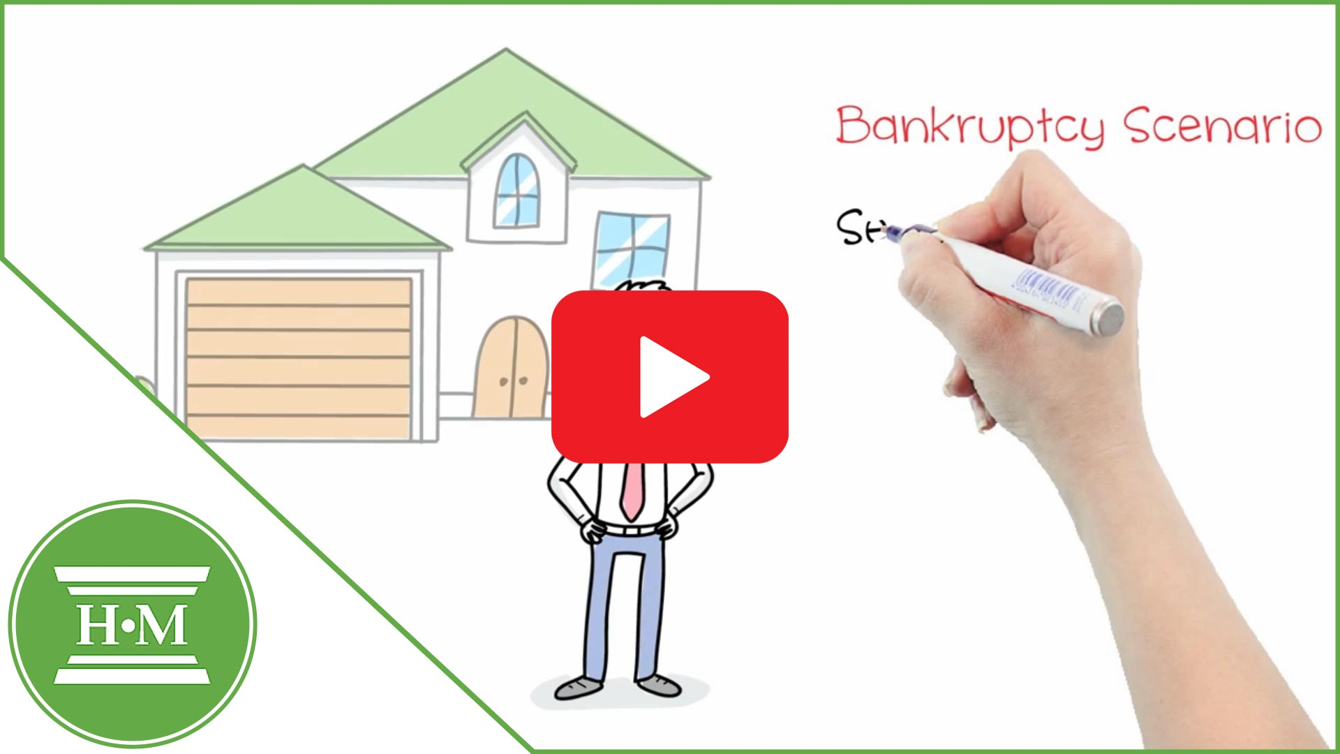What happens to my house if I file bankruptcy in Canada?