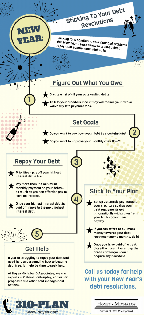 Debt_Reduction_New_Years_Infographic