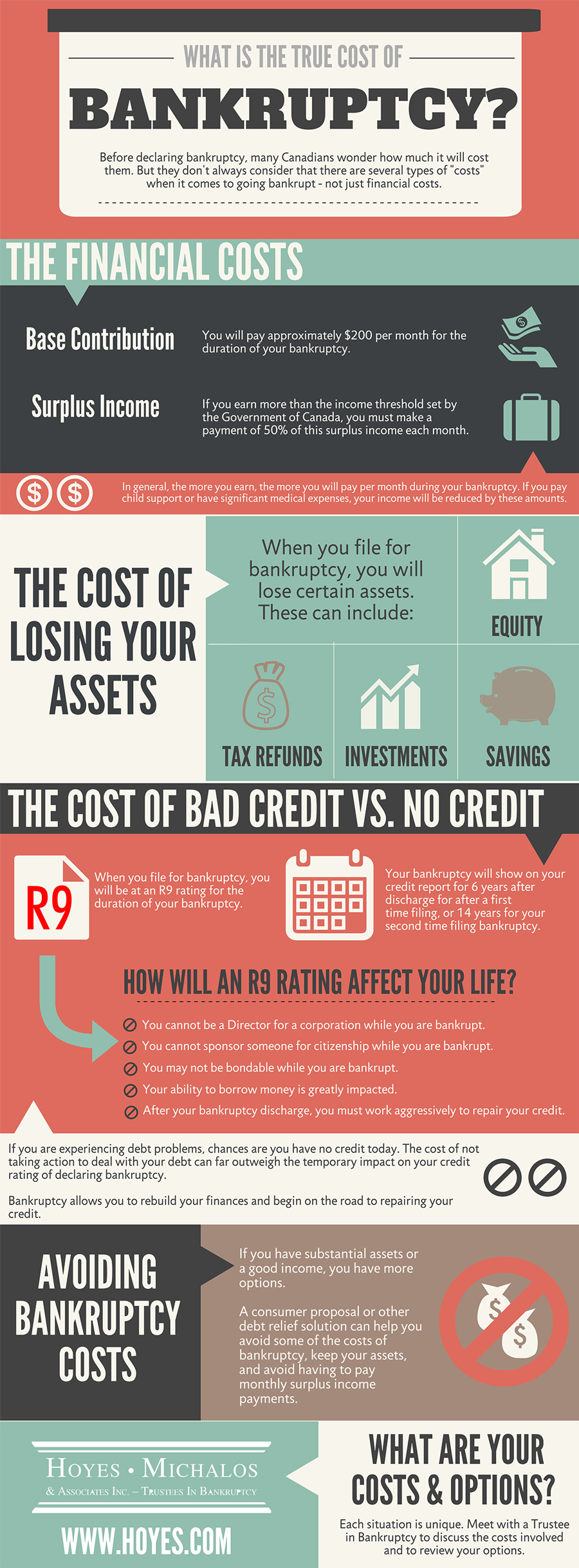 infographic: cost of bankruptcy