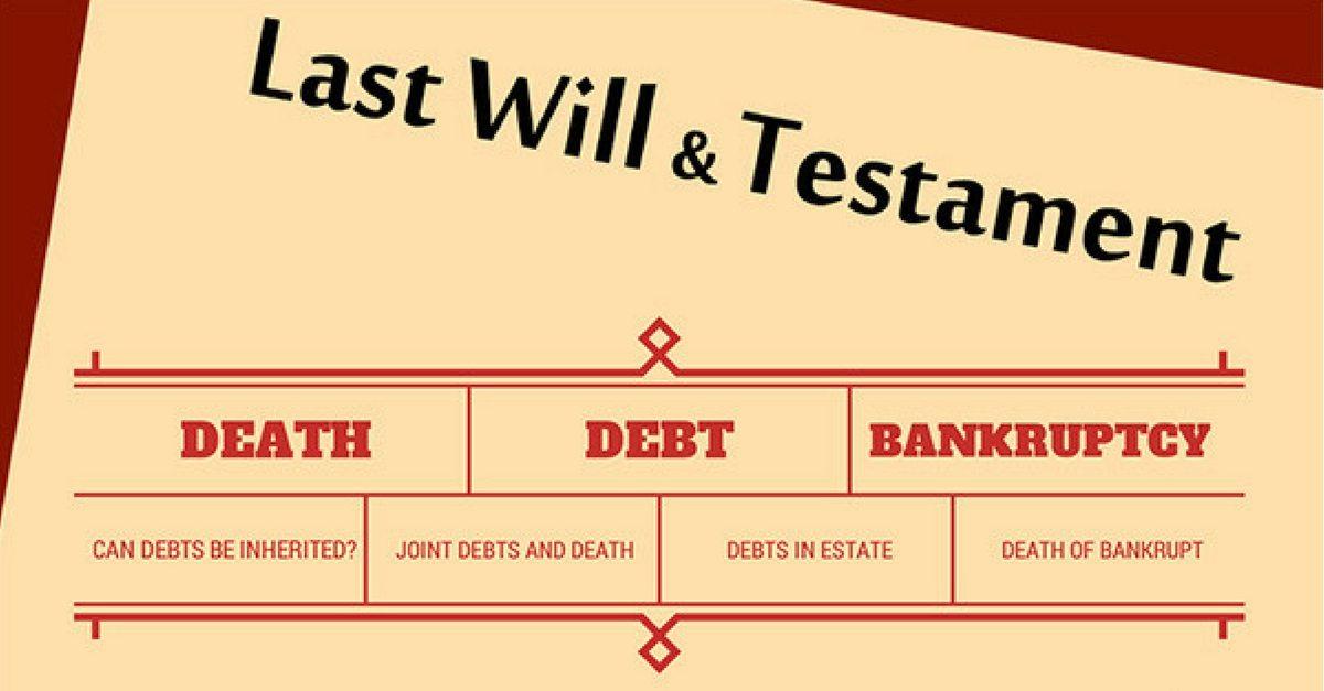 Does Debt Survive Death?
