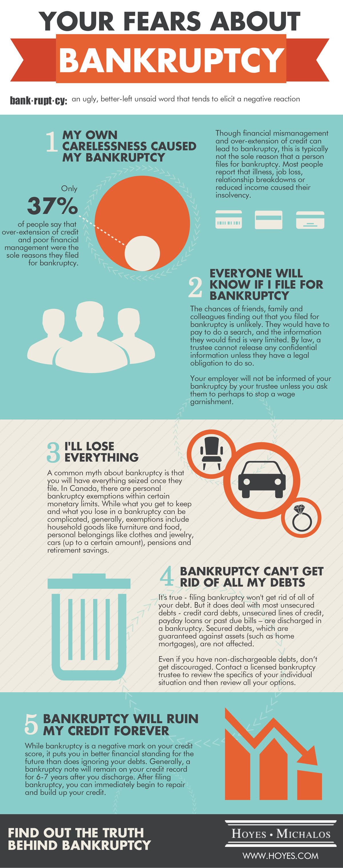 common fears of bankruptcy