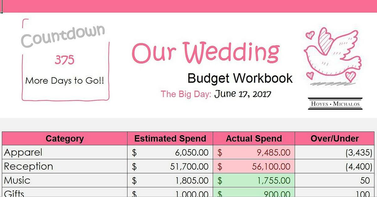 wedding-budget-financial-planner