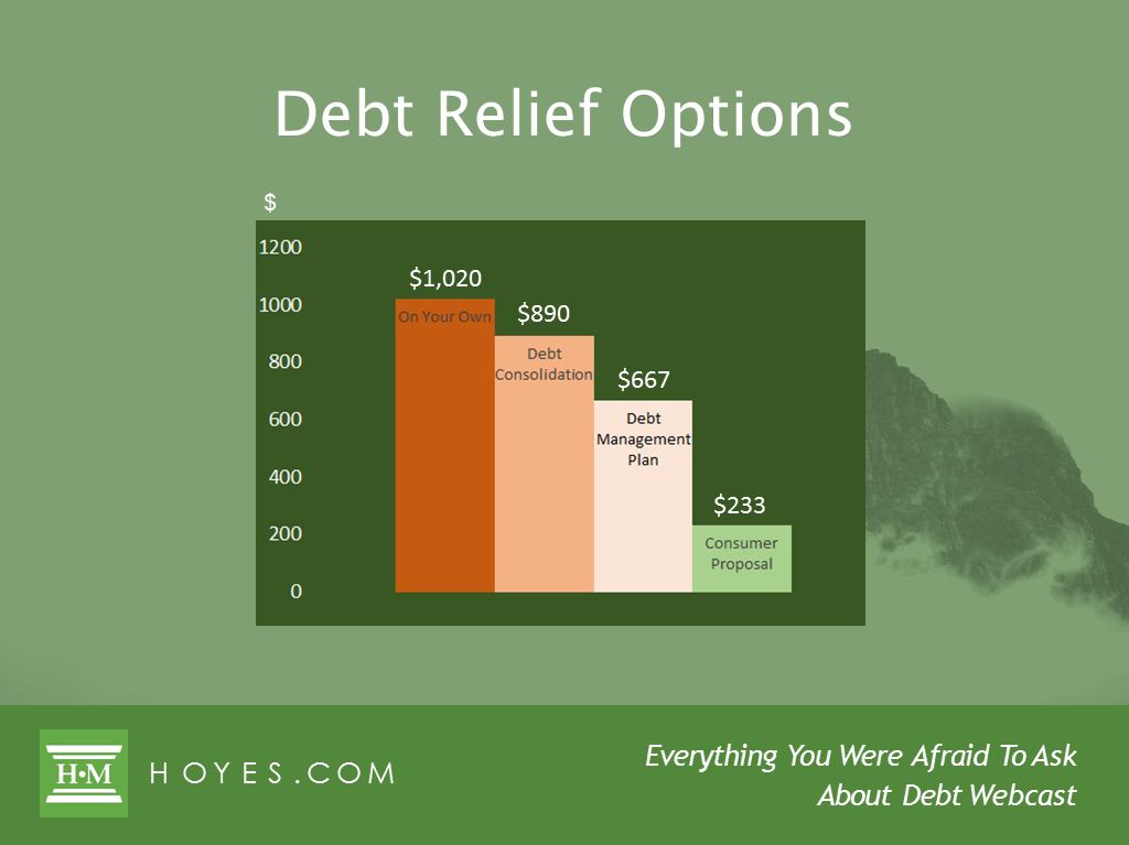 debt relief options